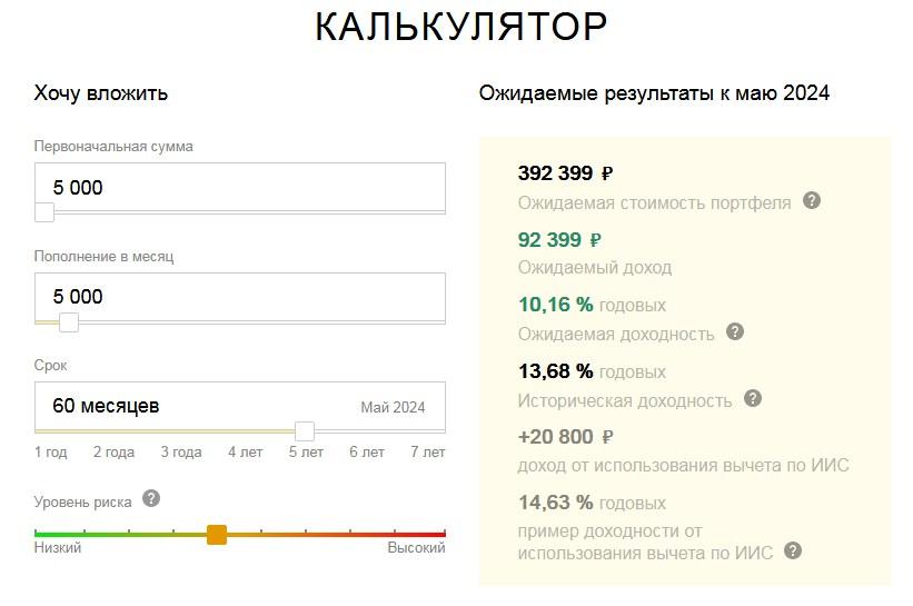 Инвестирование через Ямми Яндекс.Деньги - как получить пассивный доход